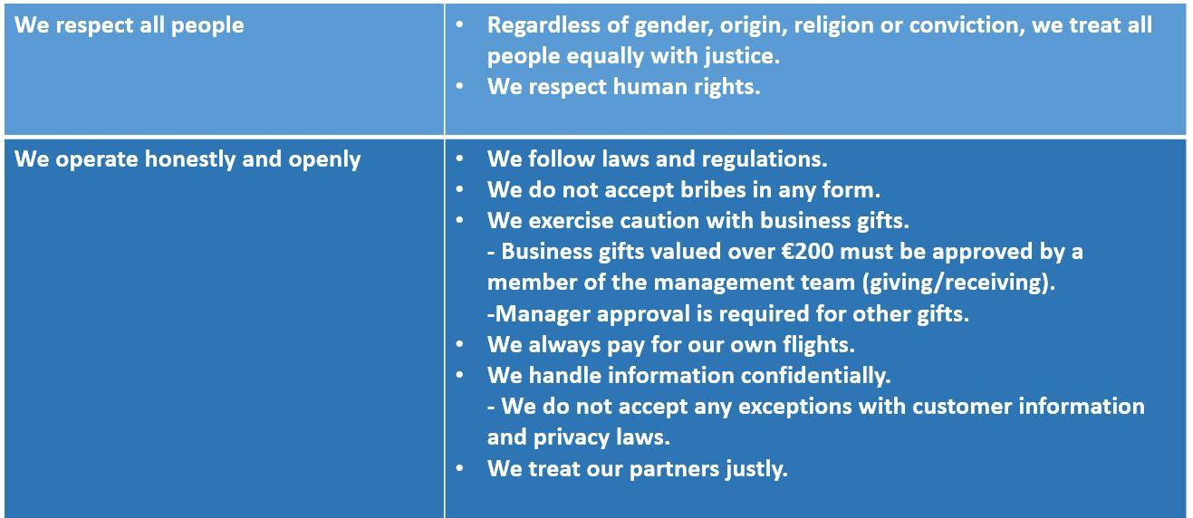 Hedengren Code of conduct