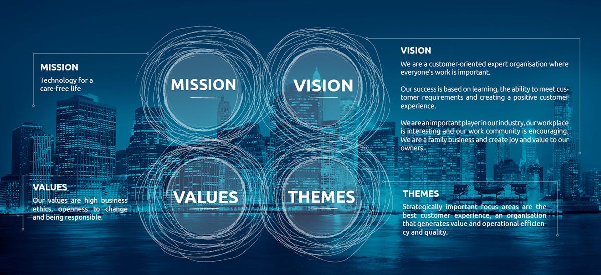 Hedengren mission and vision