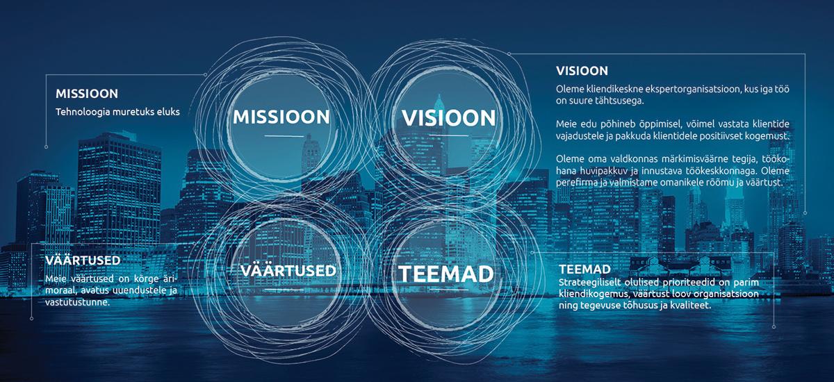 Hedengren missioon visioon